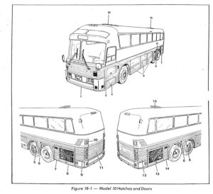 Eagle Doors, Bays and Hatches
